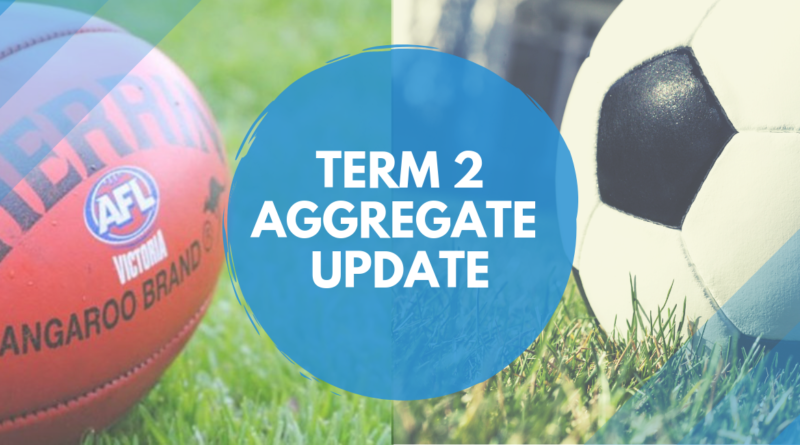 Aggregate Update – Term 2, 2019